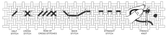 Counted cross stich guide